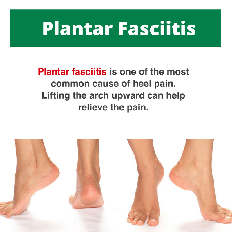 Copy of Copy of Plantar fasciitis (1)